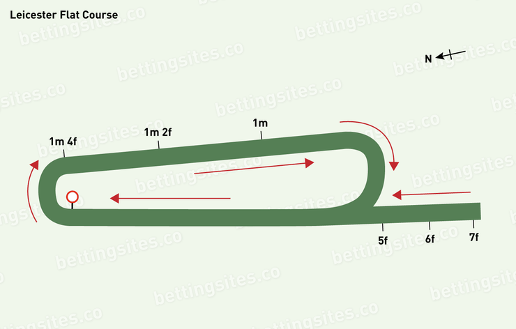 Leicester Flat Racecourse Map