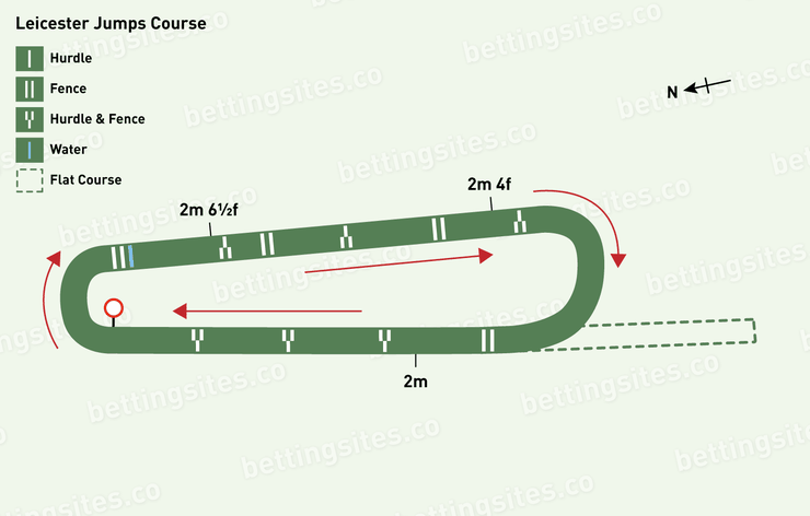 Leicester Jumps Racecourse Map