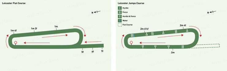Leicester Flat and Jumps Racecourse Maps