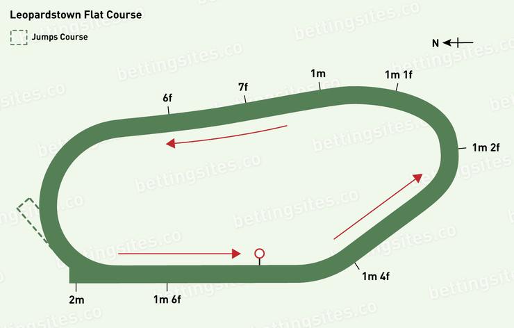 Leopardstown Flat Racecourse Map