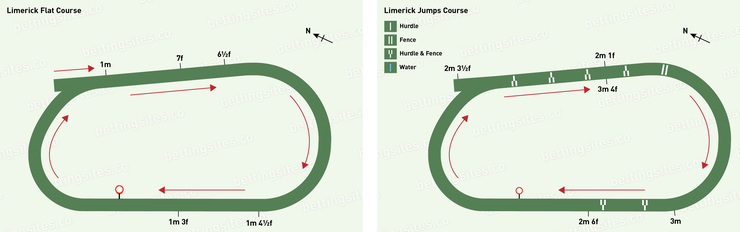 Limerick Flat and Jumps Racecourse Maps