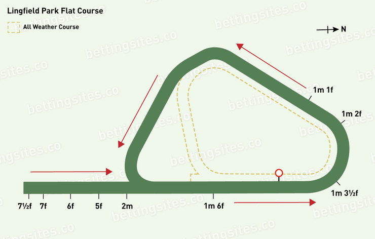 Lingfield Flat Racecourse Map