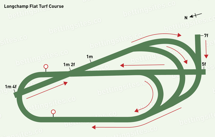 Longchamp Flat Racecourse Map