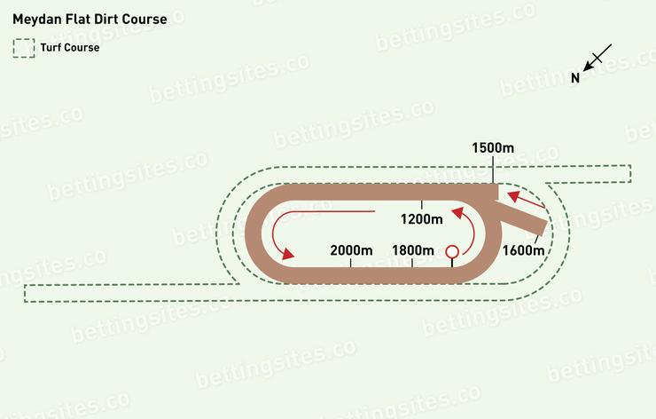 Meydan Flat Dirt Racecourse Map