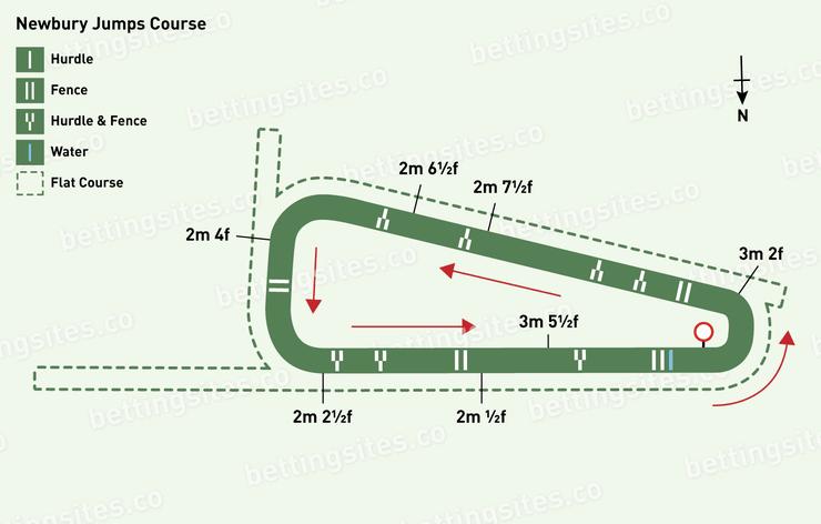 Newbury Jumps Racecourse Map