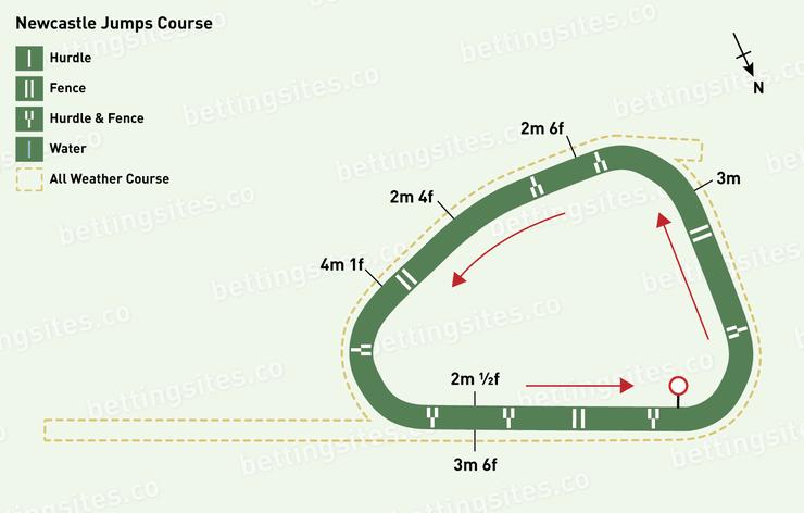 Newcastle Jumps Racecourse Map