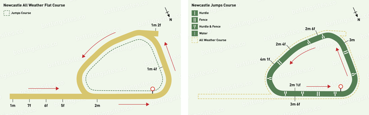 Newcastle All Weather and Jumps Racecourse Maps