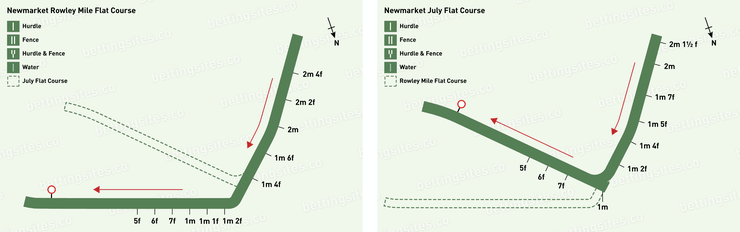 Newmarket Rowley Mile and July Flat Racecourse Maps