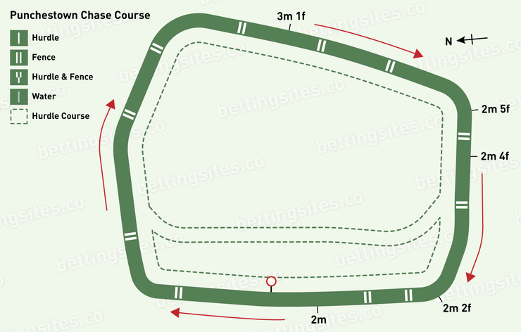 Punchestown Chase Racecourse Map