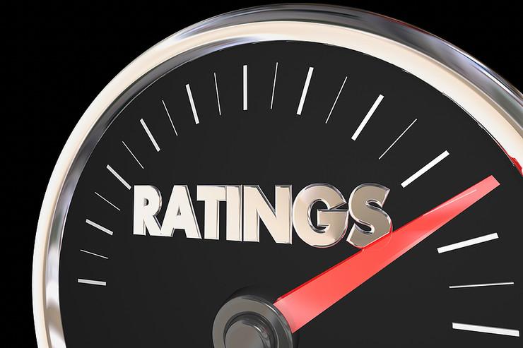 Ratings Meter