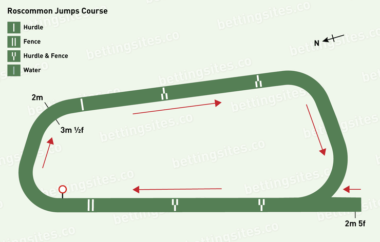 Roscommon Jumps Racecourse Map