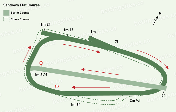 Sandown Flat Racecourse Map