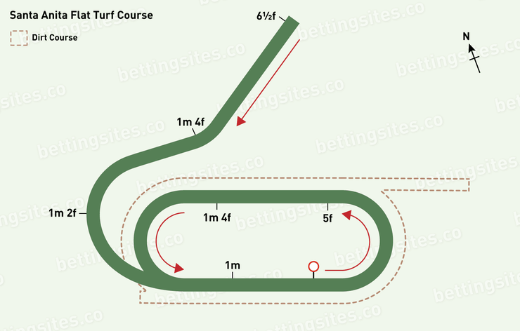 Santa Anita Flat Turf Racecourse Map
