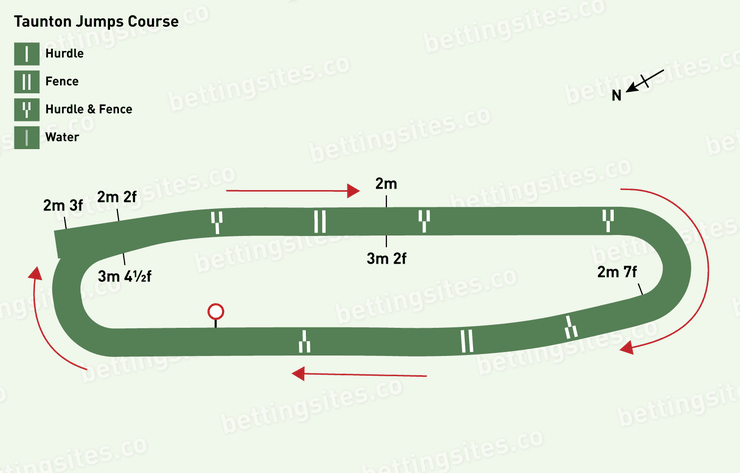 Taunton Jumps Racecourse Map