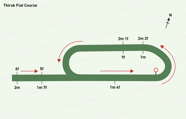 Thirsk Flat Racecourse Map