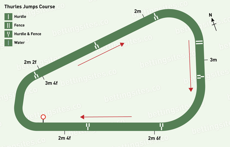 Thurles Jumps Racecourse Map