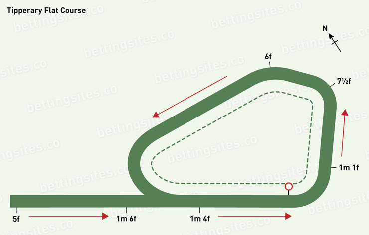 Tipperary Flat Racecourse Map