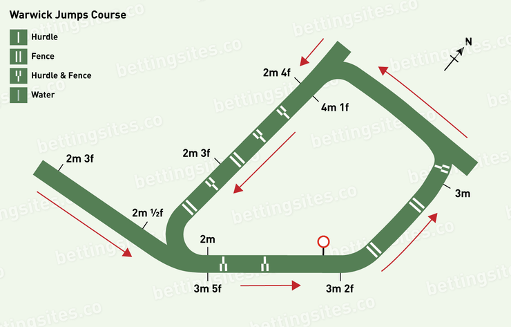 Warwick Jumps Racecourse Map