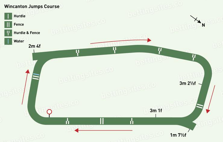 Wincanton Racecourse Map