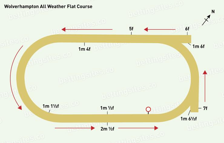 Wolverhampton All Weather Flat Racecourse Map