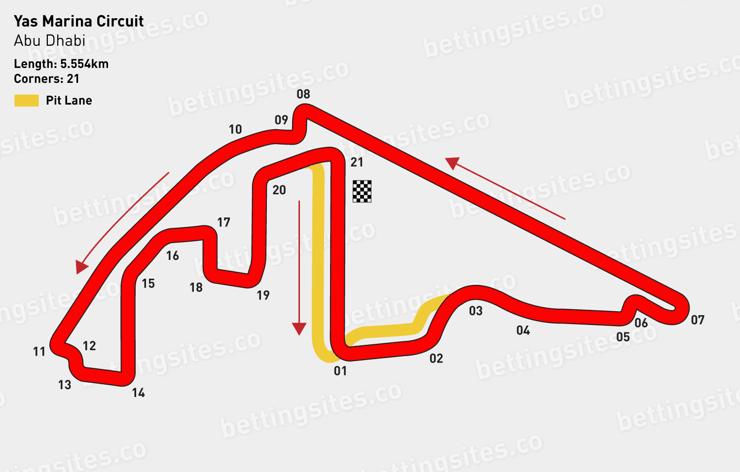 Yas Mariana Circuit