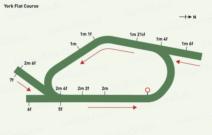 York Racecourse Map