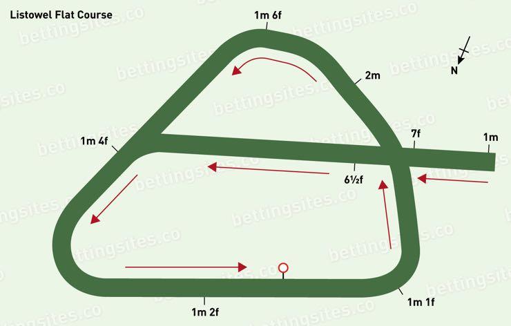 Listowel Flat Racecourse