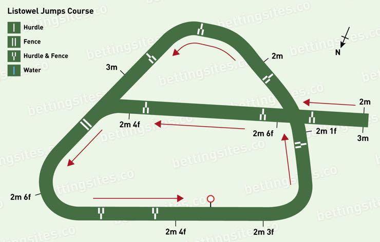Listowel Jumps Racecourse