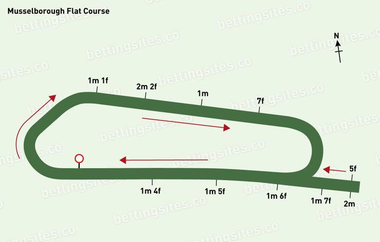 Musselburgh Flat Racecourse Map