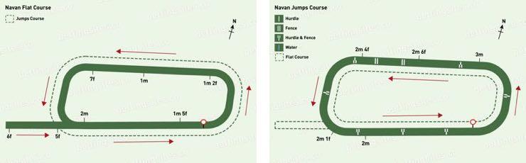 Navan Flat & Jumps Racecourse Map