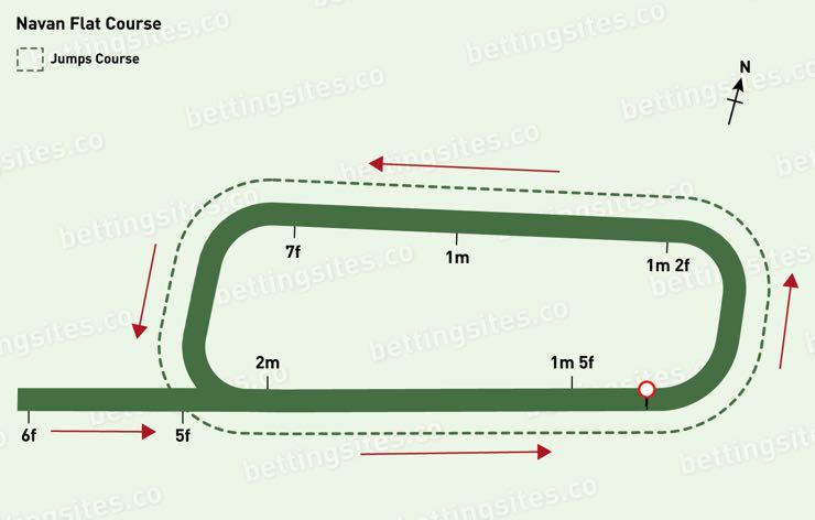 Navan Flat Racecourse Map
