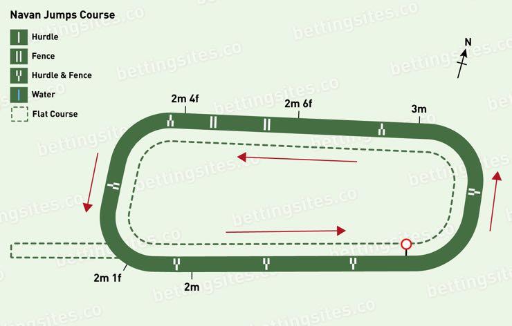 Navan Jumps Racecourse Map