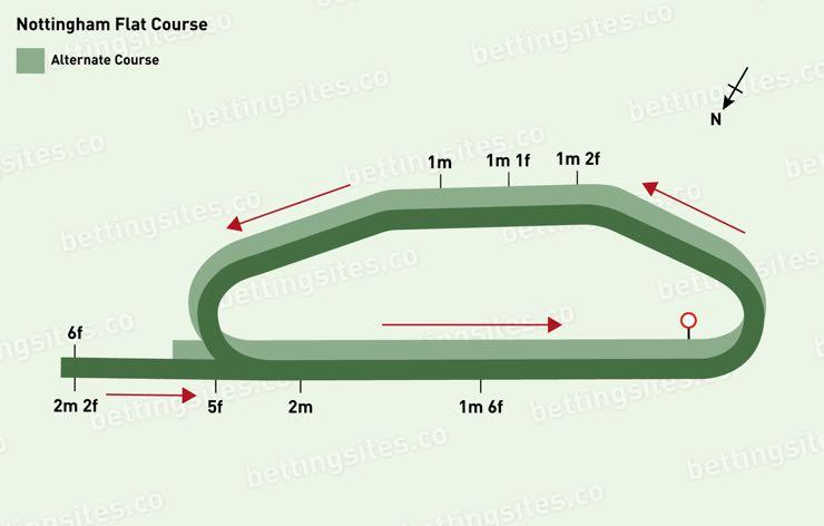 Nottingham Flat Racecourse Map