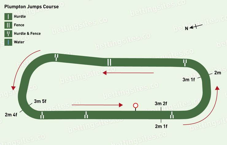 Plumpton Jumps Racecourse Map