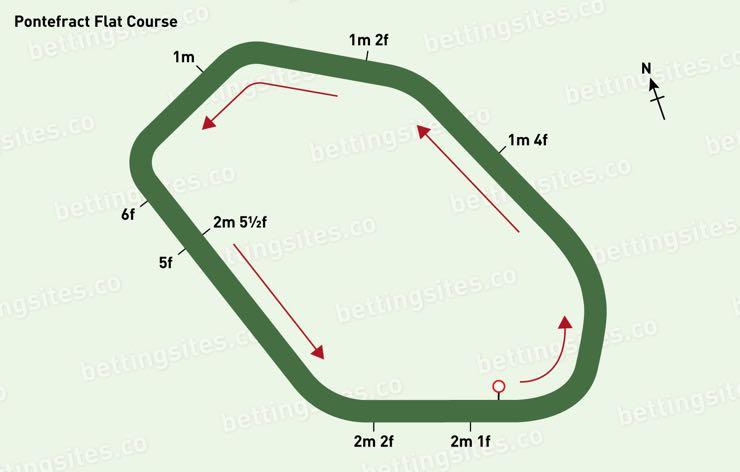 Pontefract Flat Racecourse Map